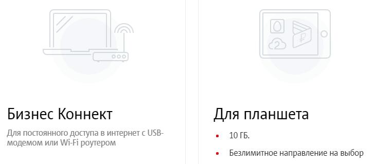 МТС тарифы бизнесу для планшетов и роутеров