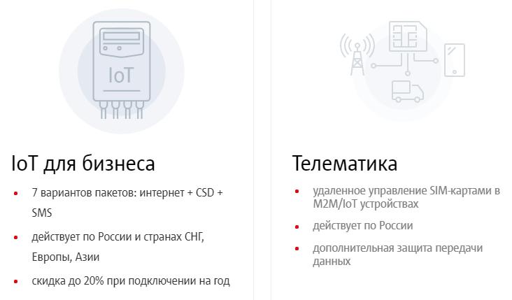 Тарифы МТС для устройств M2M / IoT