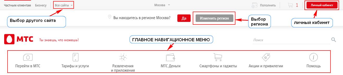 Структура онлайн проекта МТС