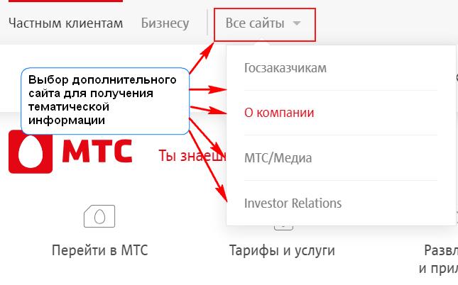 Дополнительные сайты компании МТС