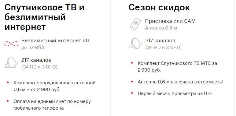 Тарифы МТС ТВ