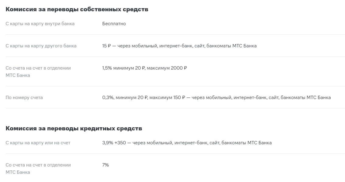 Карта МТС с кэшбэком - условия пользования и отзывы клиентов